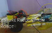 Robot de main geste contrôlé