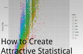 Comment créer des graphiques statistiques attrayants sur R/RStudio
