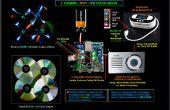 2 canaux DVD LED couleur orgue
