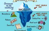 Comment obtenir votre emploi de rêve
