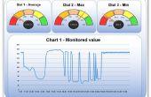 Linkit One - Live données surveillées dans Excel et affichée à l'aide d'un tableau de bord