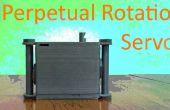 Perpétuelle Rotation Servo