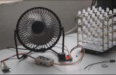 Ventilateur USB à commande thermostatique @MilCandy