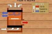 Mini climatiseur Peltier (Plans)