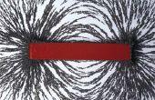 Déterminer comment le champ magnétique varie avec la distance