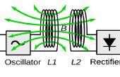 Sans fil circuit de transfert d'énergie électrique