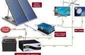 Dernier transfert système solaire technologie onduleur