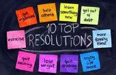 ÉCHEC de la résolution 101