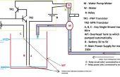 Automatisé de pompe à eau