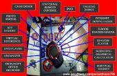 Comment faire pour convertir un vieux téléphone portable (NOKIA 6600) en A SUPERGADGET-MICRO-ORDINATEUR