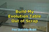 Construire mon tableau d'évolution hors Scrap !