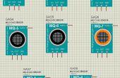 Comment ajouter la bibliothèque capteur gaz Arduino dans à Proteus 7 & 8