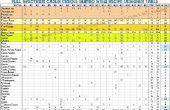 Plein spectre Cajun créole GUMBO ragoût recette Designer Table