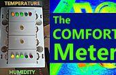 The COMFORT Meter