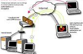 Configurer un VPN pour votre iPhone/iPad ou un ordinateur