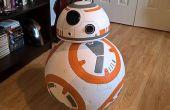 BB-8 sur un Budget