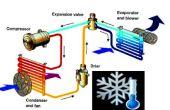 Astuce simple pour améliorer les performances de la climatisation d'une voiture.