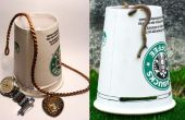 Loupe de tasse à café