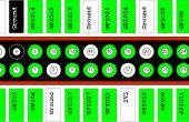 Raspberry Pi GPIO programmation
