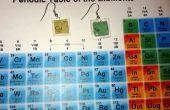 Cool la chimie rusé boucles d'oreilles