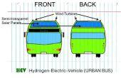 Le transport de l'avenir, HEV Bus