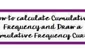 Comment calculer la fréquence cumulée et dessiner une courbe de fréquence Cumulative