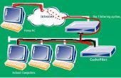 Contourner les systèmes de filtrage sur les PC sans les insécurités de TOR (le routeur oignon) ou tunneling internet via SSH