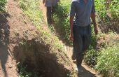 Astuces pratique du Guatemala