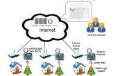 XMAS Internet séquenceur