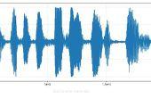 Traçant la courbe audio dans Plotly