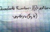 Comment trouver le sommet d'une quadratique