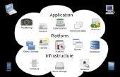Comment faire pour hôte votre propre Cloud v2.0