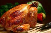 Délicieux poulet à rôtir recette