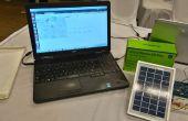 ITO a permis de puissance solaire exploitation (intel IoT)