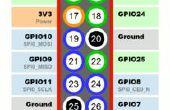 Framboise Pi IoT : Moniteur de température et d'humidité