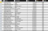 Créer sous-liste personnalisé dans Excel (changements de sous-liste selon les en-tête)
