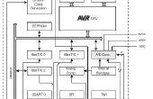 Tutoriel d'assembleur AVR 3