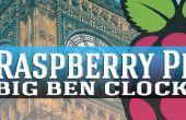 Raspberry Pi gros horloge Ben