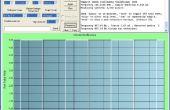 Arduino haute vitesse d'Oscilloscope avec interface PC