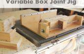 Comment construire un gabarit commun Variable Box