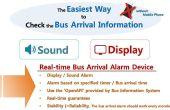 Alarme d'arrivée bus basé sur ARM mbed WIZwiki-W7500