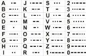 Le Code Morse codeur