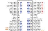 ATmega DIP40 dans IDE Arduino 1.6.4