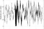 Extrait/filtrer les sons comme un espion (onde sonore cm)