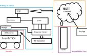 Voiture RC ITO avec Intel Edison (IntelIoT)