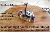 Plus simple Robot suiveur de rayonnement synchrotron