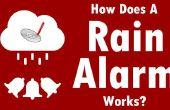 Circuit d'alarme de pluie