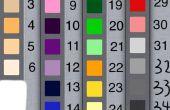 Enquête sur les couleurs de différents pays