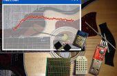 HumiGit - guitare hygromètre enregistreur de Cloud