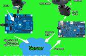 Joystick sous contrôle caméra de Surveillance